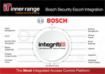 Inner Range Integriti Bosch Security Escort Integration