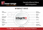 Inner Range Integrates Hanwha Wisenet Wave VMS Integration with Integriti
