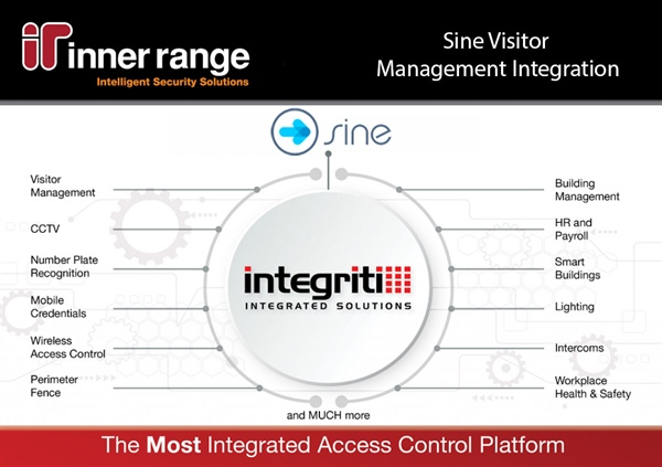 Integriti Sine Visitor Management Integration